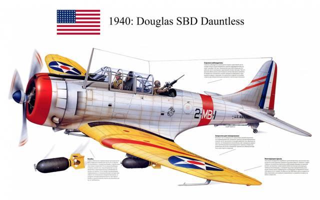"""""""无畏"""",道格拉斯SBD,潜水,无畏,甲板,轰炸机,侦察兵,""""无畏"""""""